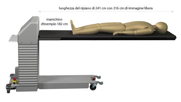 cfxl100-lettino-tavolo-per-imaging-2