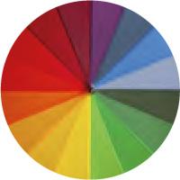 cromoterapia-cerchio